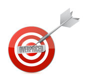 Overpriced target sign concept Royalty Free Stock Image