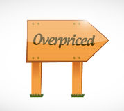 Overpriced wood sign concept Royalty Free Stock Image