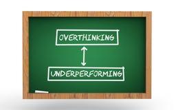 Overthinking i spełniania pojęcia 3d zieleni chalkboard Ilustracji