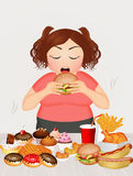 Overweight girl Stock Photography