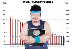Overweight man with weight loss chart Royalty Free Stock Photos