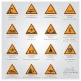 Overzees en Geplaatste de Pictogrammen van het van de Strandvoorzichtigheid en Waarschuwingsbord Royalty-vrije Stock Foto