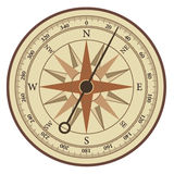 Overzees kompas Stock Fotografie