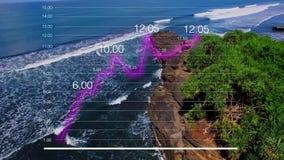 Overzeese klippen en golvenrubriek aan het strand, de geïsoleerde kustgrafieken van de erosielijn met het concept milieuduurzaamh stock videobeelden