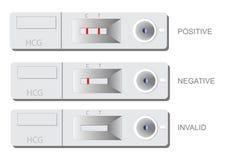 Ovulationstest-Vektorillustration lokalisiert auf weißem Hintergrund Stockbilder