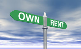 Own or Rent sign concept Royalty Free Stock Photos