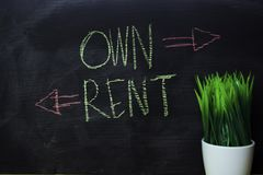 Own or Rent written with color chalk concept on the blackboard royalty free stock images