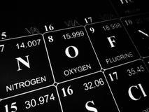 Oxig?nio na tabela peri?dica dos elementos imagem de stock royalty free