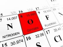 Oxig?nio na tabela peri?dica dos elementos imagens de stock royalty free