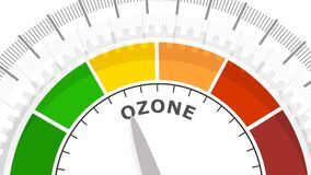Ozone measuring device