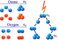 Ozone - oxygen molecule royalty free illustration