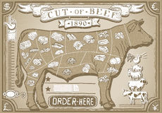 Página gráfica del vintage para el carnicero Shop stock de ilustración