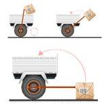 Päfyllningslast i lastbilen med hjälpen av hjul Royaltyfri Fotografi
