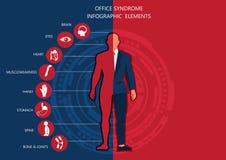 Płaska ilustracja dla biurowego syndromu Przygląda się rozognienie, otyłość, żołądek obolałość, kolana boli, migrena, ręki boli,  ilustracji