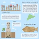 Påskön Infographic Moai på olika versioner av trätabellen för statyRongorongo skrifter inkluderar verkligt gammalt royaltyfri illustrationer