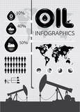 Pétrole d'Infographic du monde Photo libre de droits