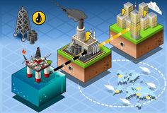 Pétrole isométrique Rig Energy Diagram d'Infographic illustration libre de droits