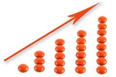 Píldoras anaranjadas que forman un gráfico Imagen de archivo libre de regalías