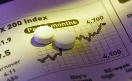 Píldoras en carta del precio de las acciones. imagenes de archivo