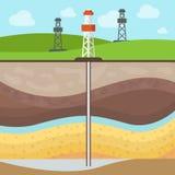 Płaski gaz naturalny ekstrakci gazu rezerwuaru wierza ilustracji