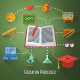Płaski pojęcie edukacja procesy z ikonami - ilustracji