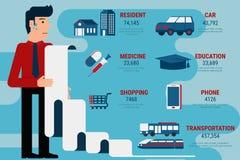 Płatniczego rachunku infographics Miesięczni koszty Długu pojęcie Fotografia Stock