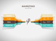 4p战略销售信息图表背景的企业概念 皇族释放例证