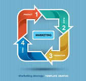 4P营销混合模型价格、产品、促进和地方 库存照片