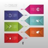 Płaski kolorowy abstrakcjonistyczny linii czasu infographics wektor sztandar Zdjęcia Stock