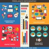 Płaski projekt Freelance infographic Fotografia Stock