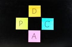 P C D A Stock Photo
