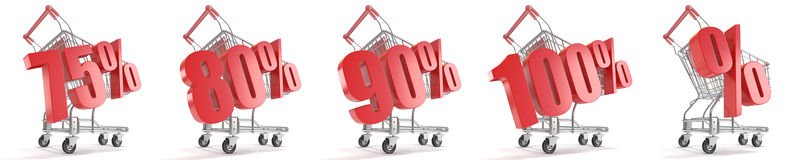 75%, 80p%, 90%, 100%, % ercent discount in front of shopping cart. Sale concept. 3D Royalty Free Stock Photos