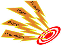 4P marketing lightnings Stock Photo
