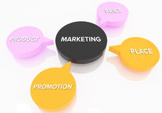 4P marketing. Mix model - price, product, promotion and place royalty free illustration