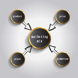 4P marketing mix model - price, product, promotion and place Stock Photo