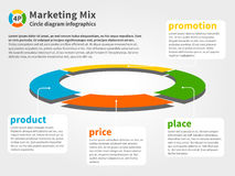 4P marketing mix vector diagram Stock Photography