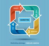 4P marketingu mieszanki modela cena, produkt, promocja i miejsce, Zdjęcie Stock