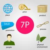 7p op de markt brengende pictogrammen Stock Fotografie