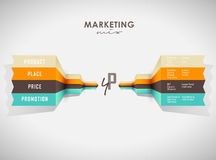 4p strategy business concept marketing info graphic background Stock Image