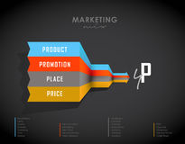 4p strategy business concept marketing infographic. Background royalty free illustration