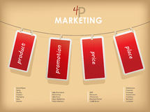 4p strategy business concept marketing infographic background. Vector art stock illustration