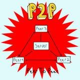 p2p Fotografia Royalty Free