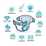 Pañal del bebé, panal disponible con diseño de producto de vector de los iconos de las características stock de ilustración