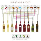 Paarung des Weins und des Lebensmittels stock abbildung