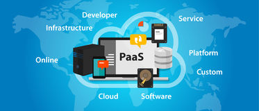 PaaS platform as a service cloud solution technology concept laptop server. Vector Royalty Free Stock Photo