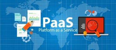 PaaS-Plattform als Service-Wolkenlösungstechnologiekonzept-Laptopserver lizenzfreie abbildung
