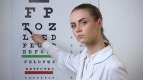 Paciente do POV que centra-se sobre a carta de olho, virada do ótico pelo resultado do teste da visão vídeos de arquivo