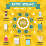 Packages infographic concept, flat style Royalty Free Stock Image