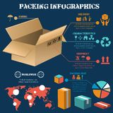 Packing infographics poster Stock Photo