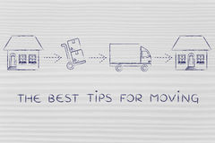 Packing and unpacking, the best tips for moving Royalty Free Stock Image
